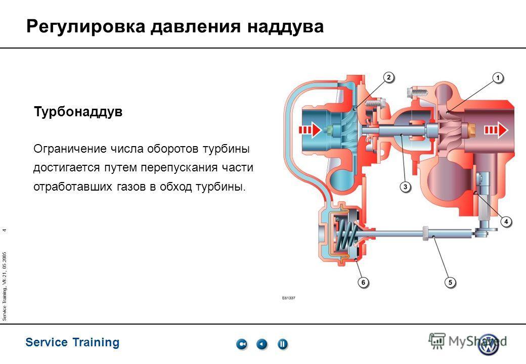 4 Service Training Service Training, VK-21, 05.2005 Регулировка давления наддува Турбонаддув Ограничение числа оборотов турбины достигается путем перепускания части отработавших газов в обход турбины.