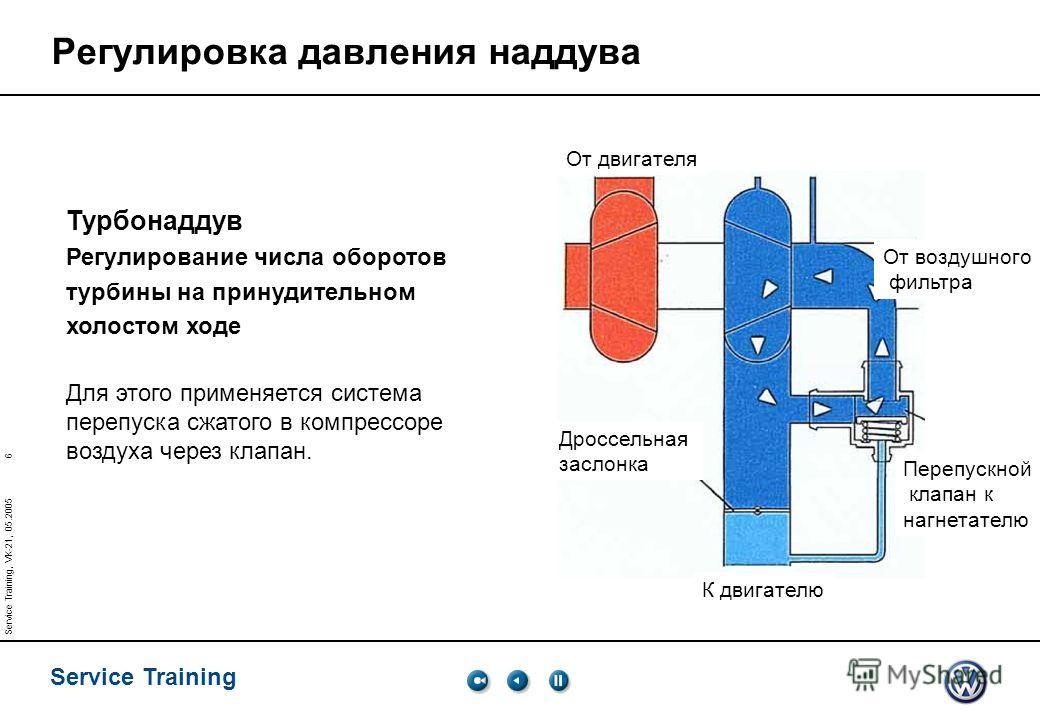 6 Service Training Service Training, VK-21, 05.2005 Регулировка давления наддува Турбонаддув Регулирование числа оборотов турбины на принудительном холостом ходе Для этого применяется система перепуска сжатого в компрессоре воздуха через клапан. От в