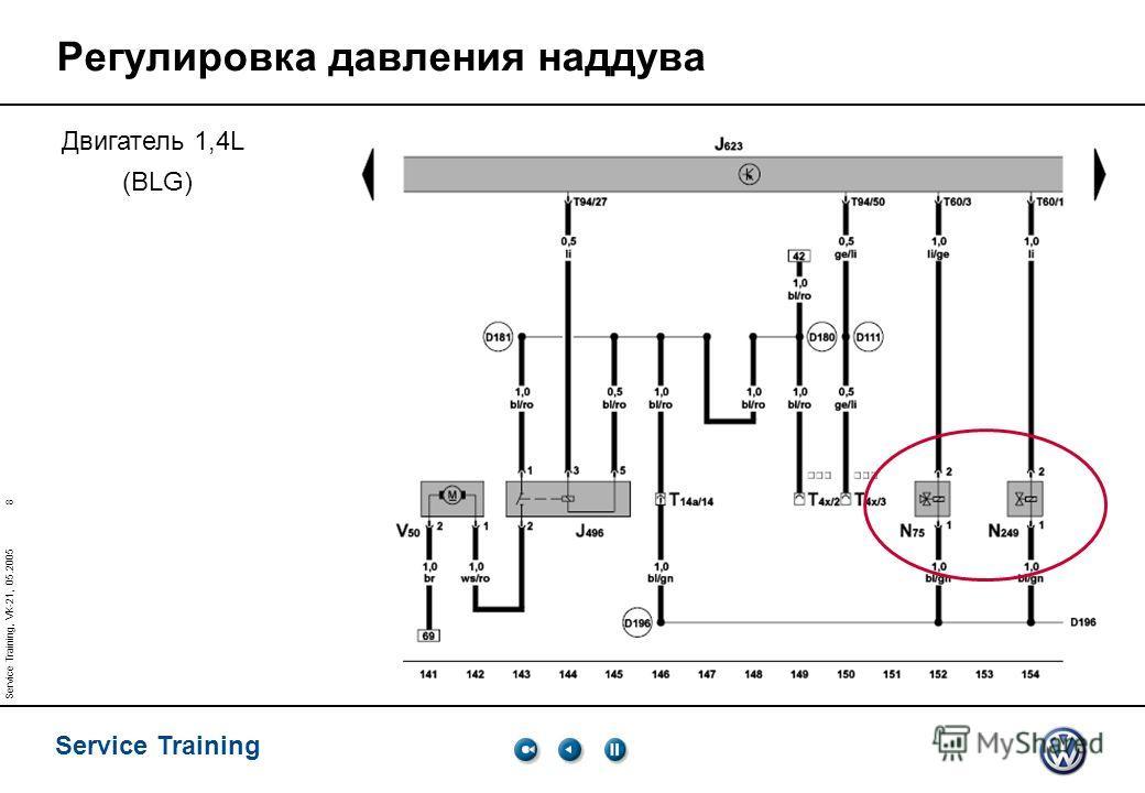 8 Service Training Service Training, VK-21, 05.2005 Регулировка давления наддува Двигатель 1,4L (BLG)