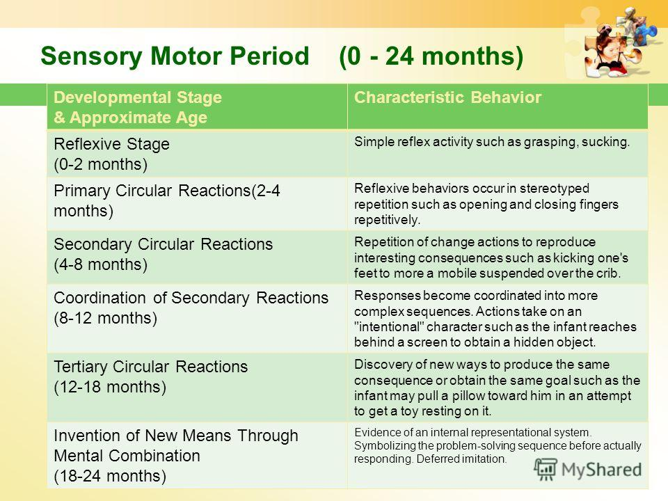 Developmental assessment of young for Stages of motor development