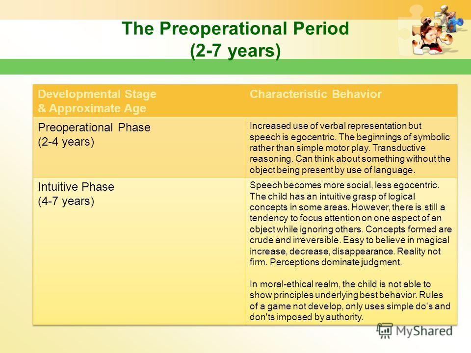The Preoperational Period (2-7 years)