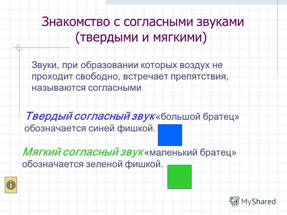 Звуковой анализ слова ЛУК Определяя гласный звук, выкладывают красную фишку. Дети узнают, что в русском языке 6 гласных звуков [а] [о] [э] [и] [ы] Дети с помощью педагога «проверяют» все звуки, произнося их, и наблюдают, не мешает ли им что- либо во