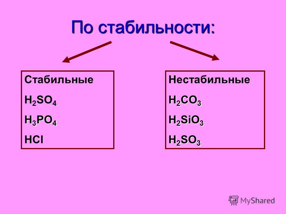 По стабильности: Стабильные H 2 SO 4 H 3 PO 4 HCl Нестабильные H 2 CO 3 H 2 SiO 3 H 2 SO 3