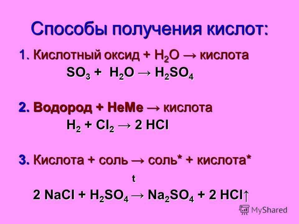 Способы получения кислот: 1. Кислотный оксид + Н 2 О кислота SO 3 + H 2 O H 2 SO 4 SO 3 + H 2 O H 2 SO 4 2. Водород + НеМе кислота Н 2 + Cl 2 2 HCl Н 2 + Cl 2 2 HCl 3. Кислота + соль соль* + кислота* t t 2 NaCl + H 2 SO 4 Na 2 SO 4 + 2 HCl 2 NaCl + H