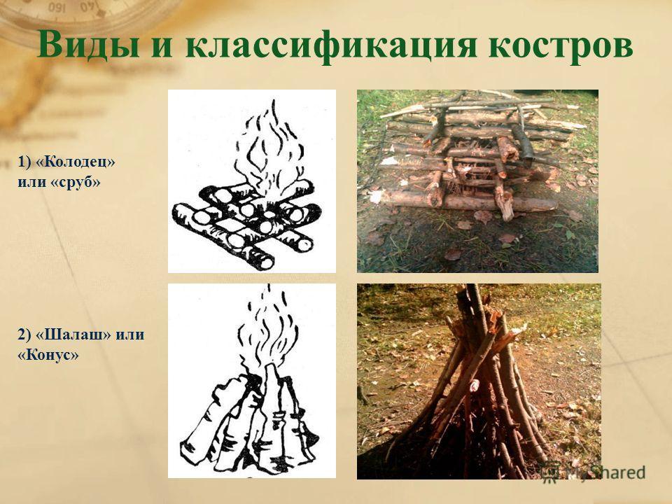 Виды и классификация костров 1) «Колодец» или «сруб» 2) «Шалаш» или «Конус»