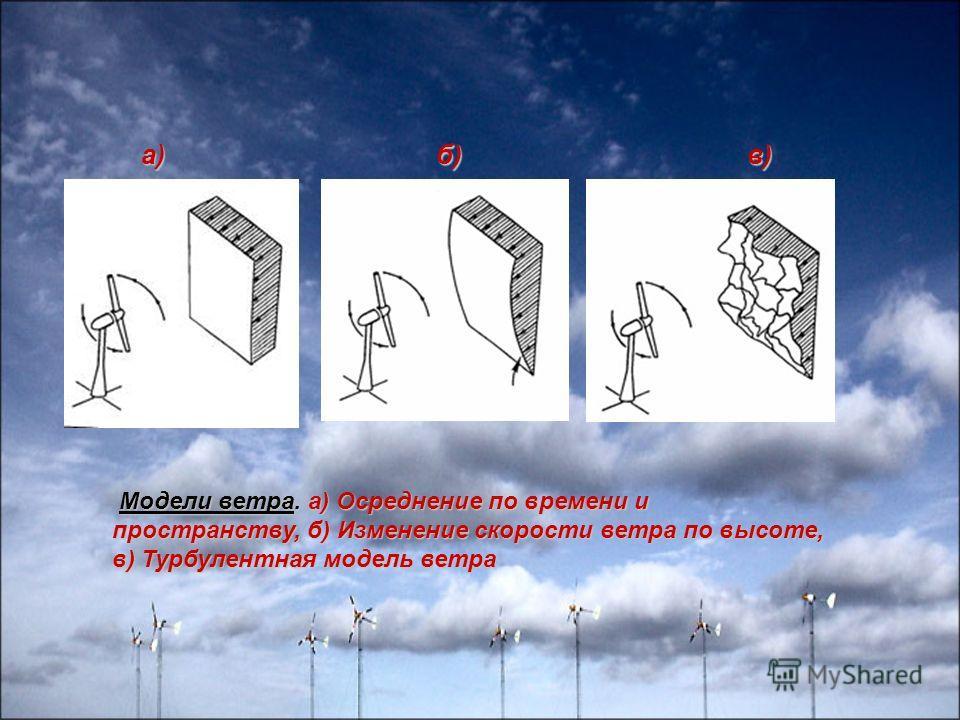 Модели ветра. а) Осреднение по времени и пространству, б) Изменение скорости ветра по высоте, в) Турбулентная модель ветра а) б) в)