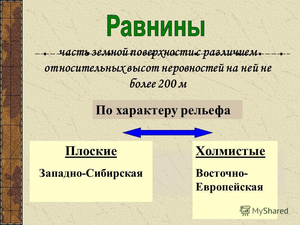 часть земной поверхности с различием относительных высот неровностей на ней не более 200 м По характеру рельефа Плоские Западно-Сибирская Холмистые Восточно- Европейская