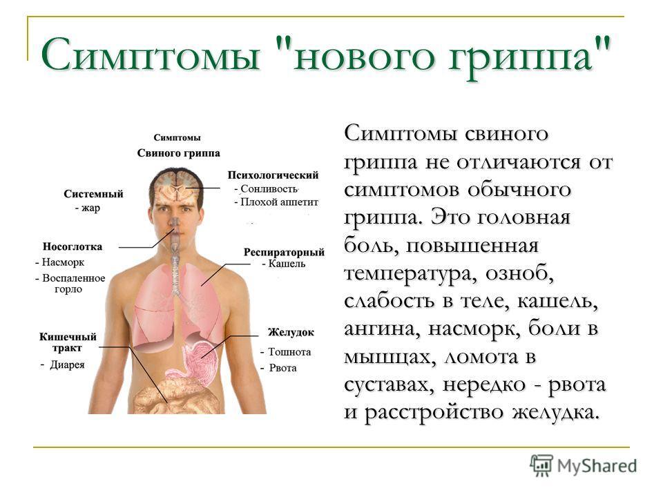 Симптомы насморк головокружение