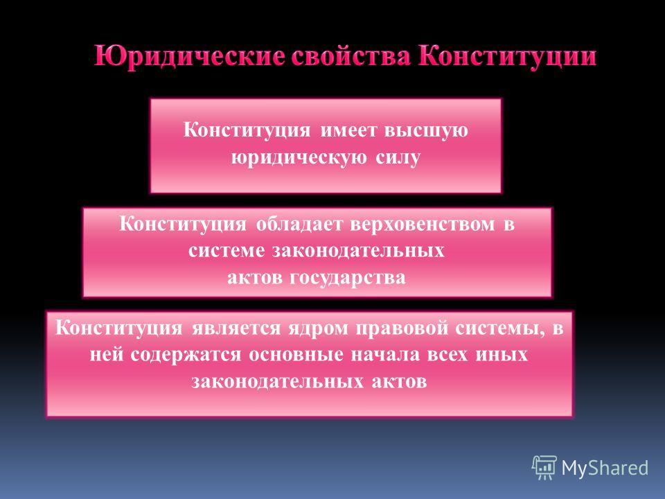 Конституция имеет высшую юридическую силу Конституция обладает верховенством в системе законодательных актов государства Конституция является ядром правовой системы, в ней содержатся основные начала всех иных законодательных актов