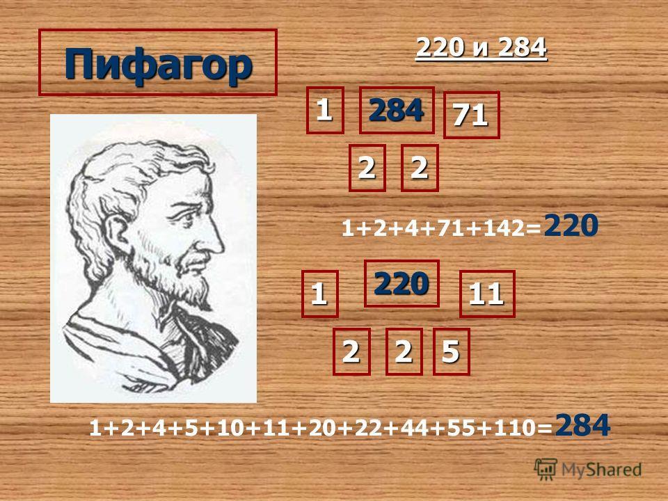 Пифагор 220 и 284 220 1 22 5 11 1+2+4+5+10+11+20+22+44+55+110= 284 284 1 22 71 1+2+4+71+142= 220