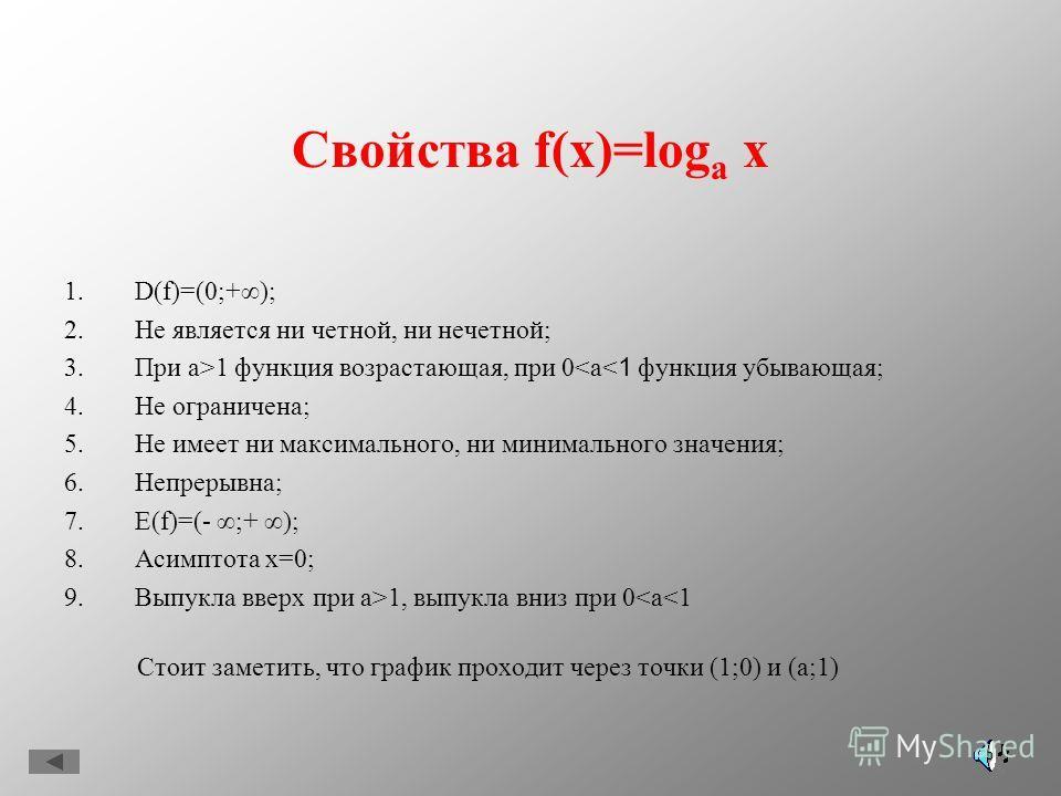 График функции y=log a x 0