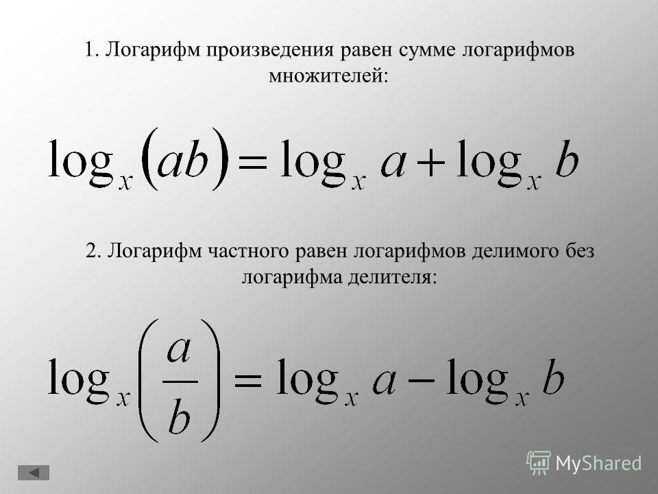 Свойства логарифмов 1. Логарифм произведения. 2. Логарифм частного. 3. Логарифм степени. 4. Логарифм корня. 5. Переход от одного показателя к другому. 6. Свойства натуральных логарифмов. содержание