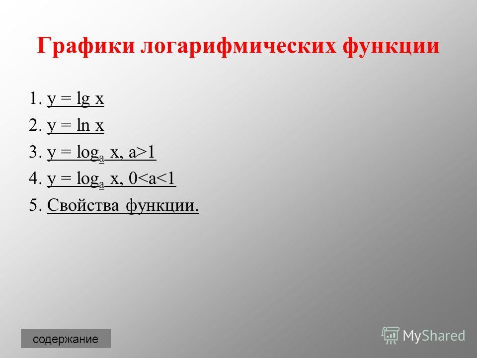 Можно выделить три формулы Из определения логарифма следует следующее тождество: Примеры: