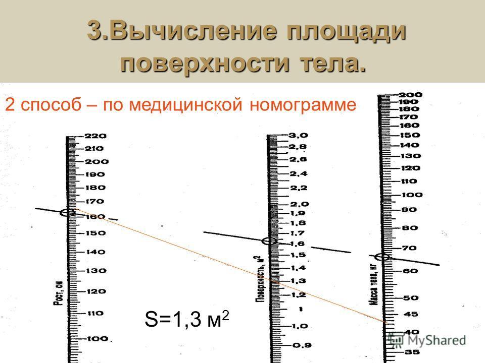 3.Вычисление площади поверхности тела. 3.Вычисление площади поверхности тела. S=1,3 м 2 2 способ – по медицинской номограмме