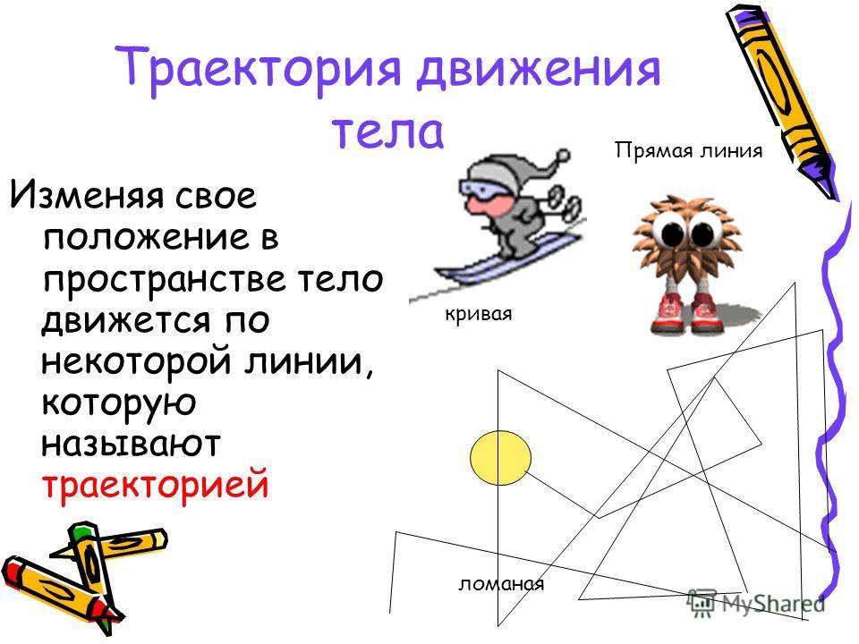 Траектория движения тела Изменяя свое положение в пространстве тело движется по некоторой линии, которую называют траекторией Прямая линия ломаная кривая