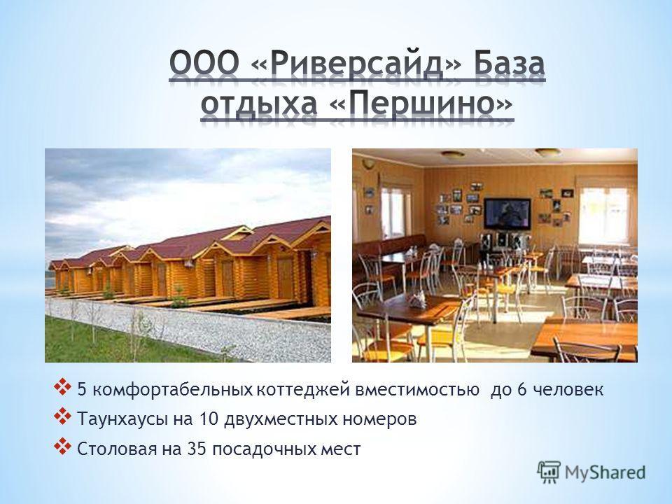 5 комфортабельных коттеджей вместимостью до 6 человек Tаунхаусы на 10 двухместных номеров Столовая на 35 посадочных мест