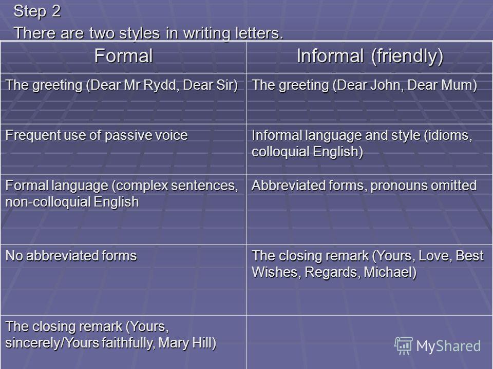 Step 2 There are two styles in writing letters. Formal Informal (friendly) The greeting (Dear Mr Rydd, Dear Sir) The greeting (Dear John, Dear Mum) Frequent use of passive voice Informal language and style (idioms, colloquial English) Formal language