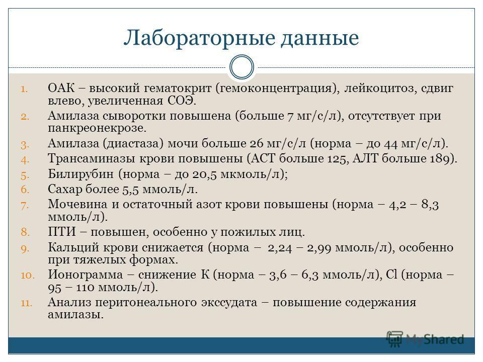 Лабораторные данные 1. ОАК – высокий гематокрит (гемоконцентрация), лейкоцитоз, сдвиг влево, увеличенная СОЭ. 2. Амилаза сыворотки повышена (больше 7 мг/с/л), отсутствует при панкреонекрозе. 3. Амилаза (диастаза) мочи больше 26 мг/с/л (норма – до 44