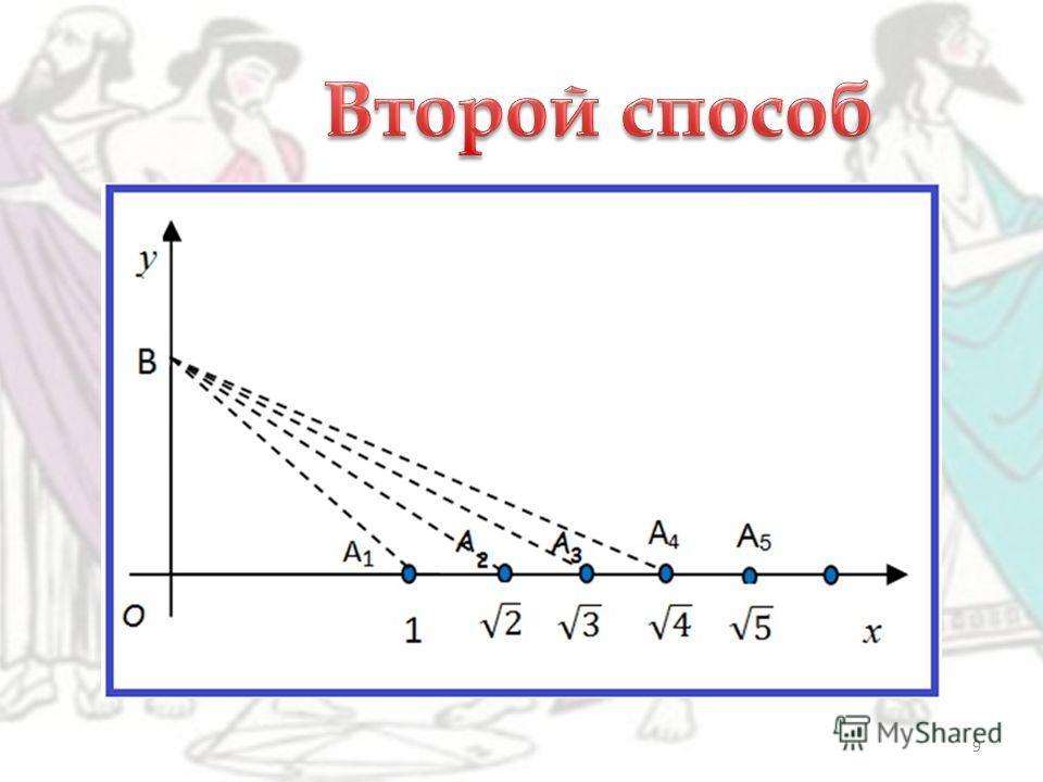 Третья фигура – прямоугольник с длинами сторон а и 3a Четвёртая фигура представляет собой прямоугольник, составленный из двух квадратов, длина сторон которого а и 2а 8 Эти четыре фигуры, связанные между собой общим построением, обладают интересными с