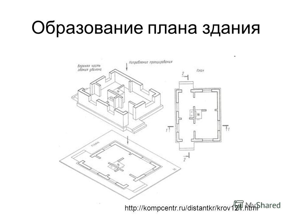 Образование плана здания http://kompcentr.ru/distantkr/krov121.html
