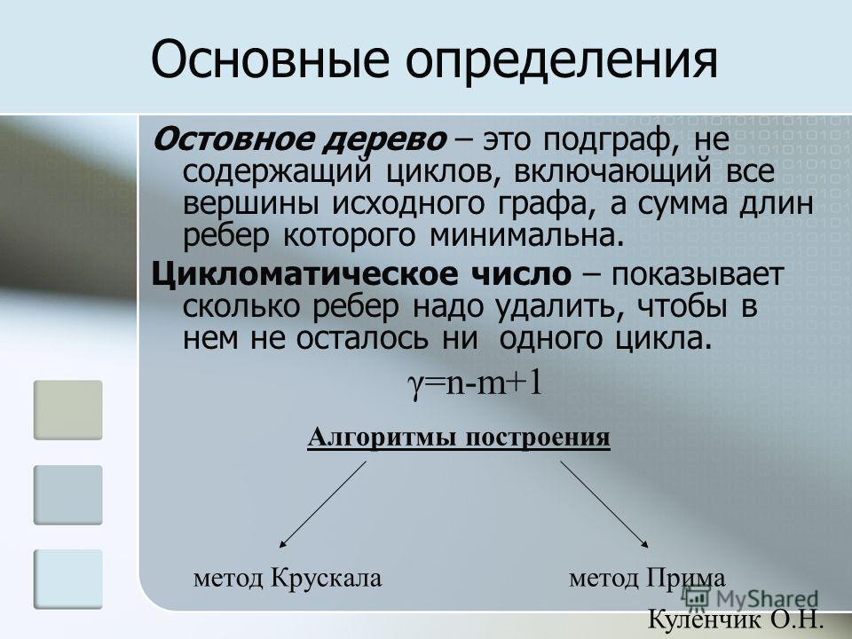 Основные определения Остовное дерево – это подграф, не содержащий циклов, включающий все вершины исходного графа, а сумма длин ребер которого минимальна. Цикломатическое число – показывает сколько ребер надо удалить, чтобы в нем не осталось ни одного