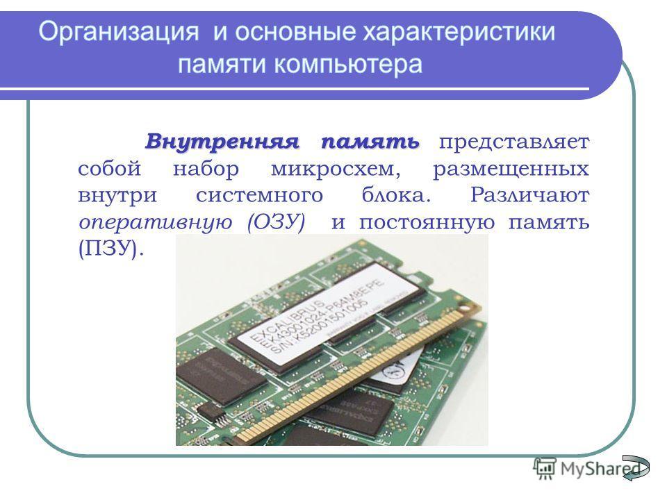 Внутренняя память Внутренняя память представляет собой набор микросхем, размещенных внутри системного блока. Различают оперативную (ОЗУ) и постоянную память (ПЗУ).