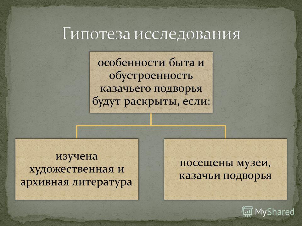 особенности быта и обустроенность казачьего подворья будут раскрыты, если: изучена художественная и архивная литература посещены музеи, казачьи подворья