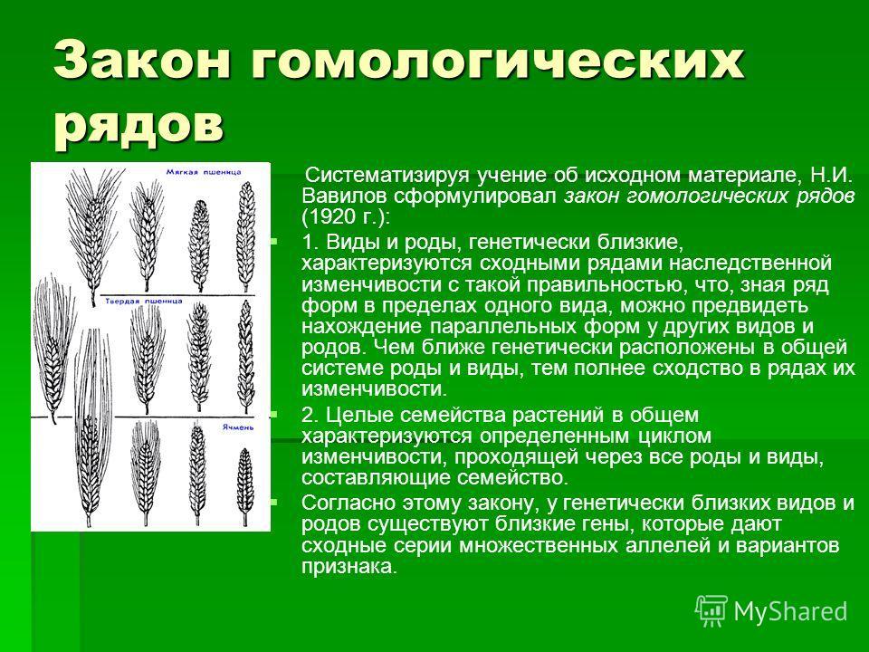 Закон гомологических рядов Систематизируя учение об исходном материале, Н.И. Вавилов сформулировал закон гомологических рядов (1920 г.): 1. Виды и роды, генетически близкие, характеризуются сходными рядами наследственной изменчивости с такой правильн