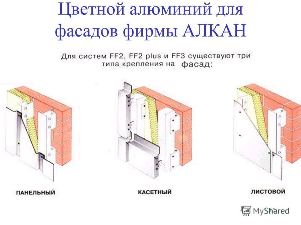 10 Цветной алюминий для фасадов фирмы АЛКАН