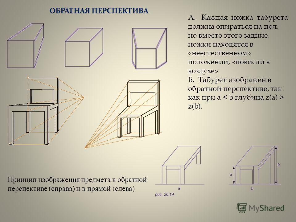 А. Каждая ножка табурета должна опираться на пол, но вместо этого задние ножки находятся в «неестественном» положении, «повисли в воздухе» Б. Табурет изображен в обратной перспективе, так как при a z(b). Принцип изображения предмета в обратной перспе