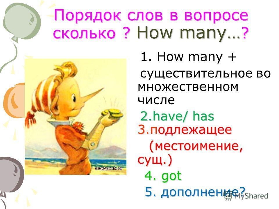 Порядок слов в вопросе сколько ? How many… ? 1. How many + существительное во множественном числе 2.have/ has 3.подлежащее 2.have/ has 3.подлежащее (местоимение, сущ.) (местоимение, сущ.) 4. got 4. got 5. дополнение? 5. дополнение?