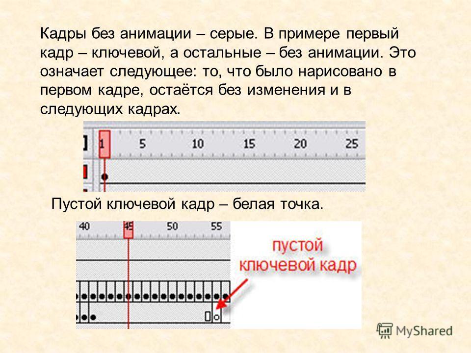 Кадры без анимации – серые. В примере первый кадр – ключевой, а остальные – без анимации. Это означает следующее: то, что было нарисовано в первом кадре, остаётся без изменения и в следующих кадрах. Пустой ключевой кадр – белая точка.