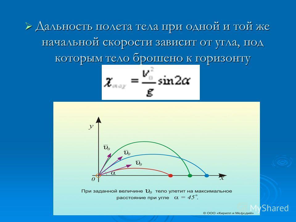 Дальность полета тела при одной и той же начальной скорости зависит от угла, под которым тело брошено к горизонту Дальность полета тела при одной и той же начальной скорости зависит от угла, под которым тело брошено к горизонту