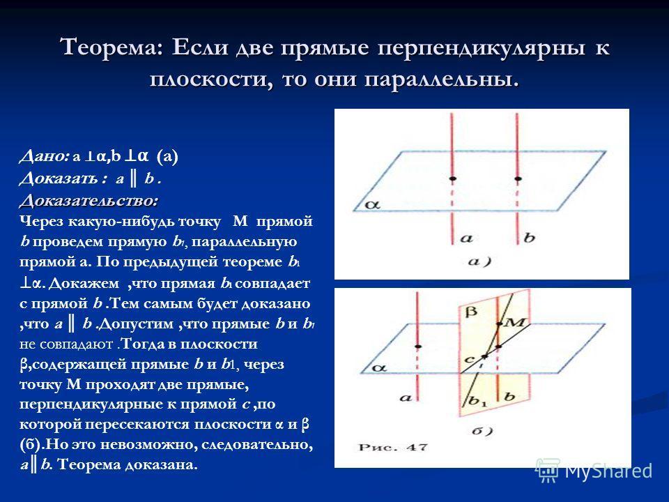 Теорема: Если две прямые перпендикулярны к плоскости, то они параллельны. Дано: aα, bα (а) Доказать : a b.Доказательство: Через какую-нибудь точку M прямой b проведем прямую b 1, параллельную прямой a. По предыдущей теореме b 1 α. Докажем,что прямая