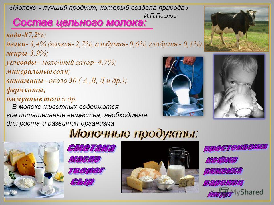 В Древнем Египте, Греции, Риме молоко называли «источником здоровья», «соком жизни», «белой кровью». Современные врачи-диетологи считают молоко животных важнейшим продуктом питания. Материнское молоко содержит все питательные вещества, необходимые дл
