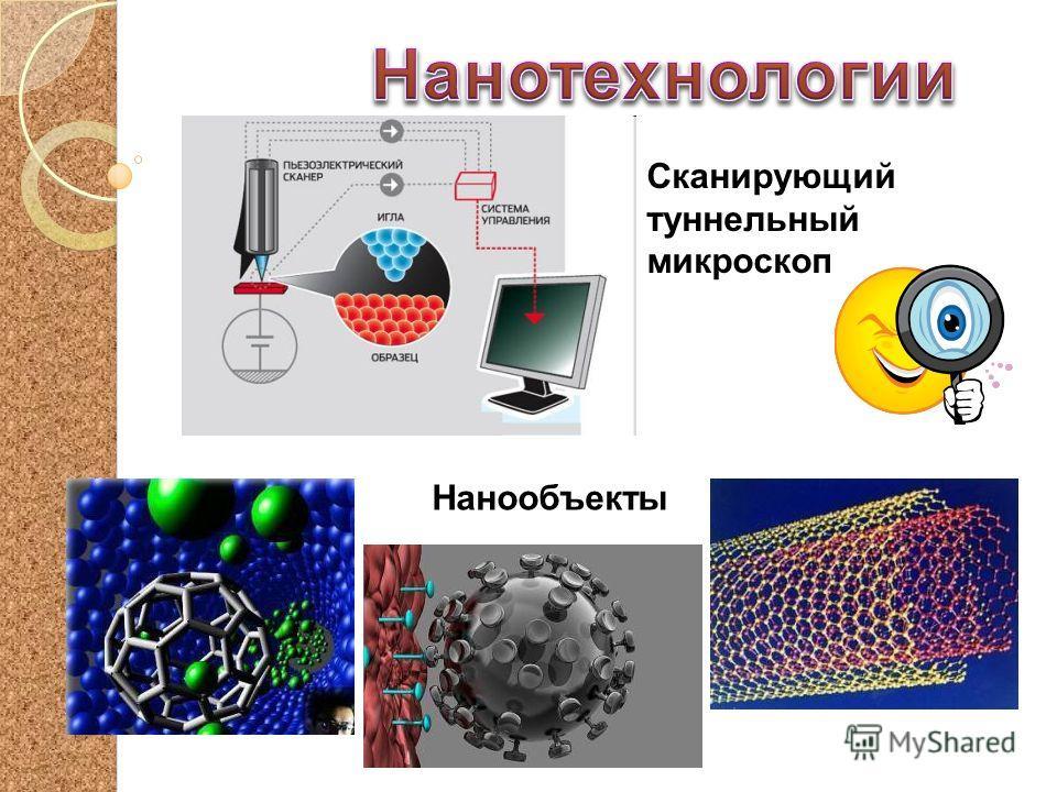 Нанообъекты Сканирующий туннельный микроскоп