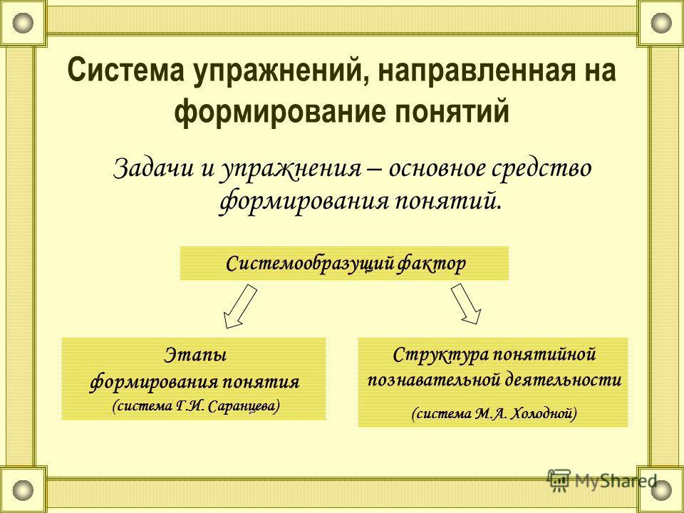 Система упражнений, направленная на формирование понятий Задачи и упражнения – основное средство формирования понятий. Системообразущий фактор Этапы формирования понятия (система Г.И. Саранцева) Структура понятийной познавательной деятельности (систе