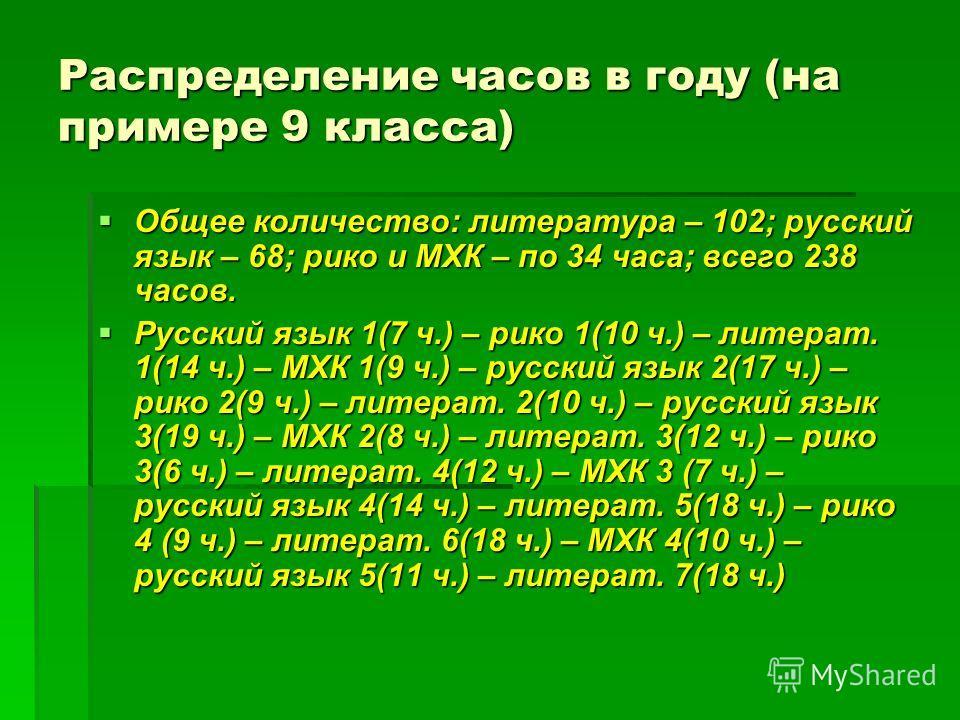 Распределение часов в году (на примере 9 класса) Общее количество: литература – 102; русский язык – 68; рико и МХК – по 34 часа; всего 238 часов. Общее количество: литература – 102; русский язык – 68; рико и МХК – по 34 часа; всего 238 часов. Русский