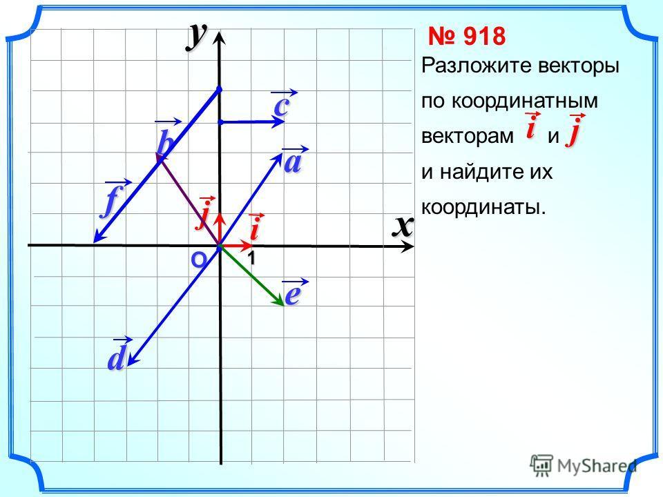 О 1i jxya b c e d f 918 Разложите векторы по координатным векторам и и найдите их координаты.i j