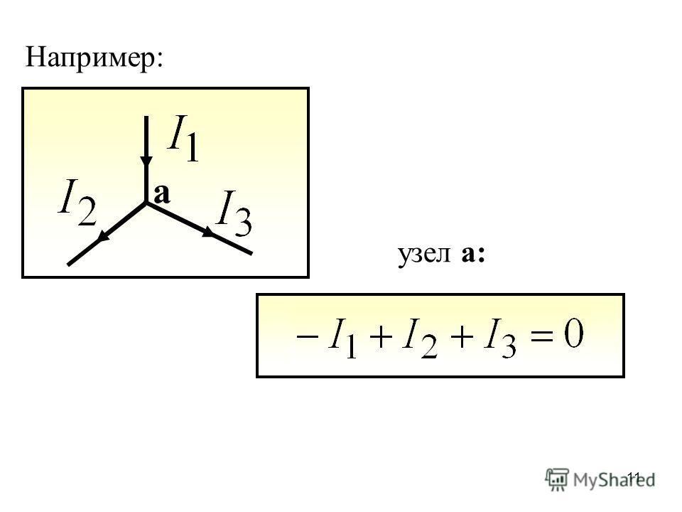 10 Первый закон Кирхгофа: алгебраическая сумма токов в узле равняется нулю (токи, вытекающие из узла, считаются положительными, а втекающие – отрицательными): Физический смысл этого закона прост: если бы он не выполнялся, в узле непрерывно накапливал