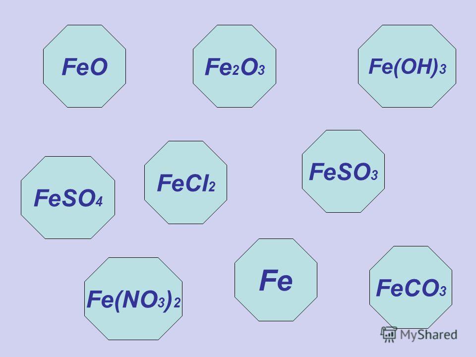 FeO Fe(OH) 3 Fe 2 O 3 FeSO 4 FeCl 2 Fe(NO 3 ) 2 Fe FeSO 3 FeCO 3