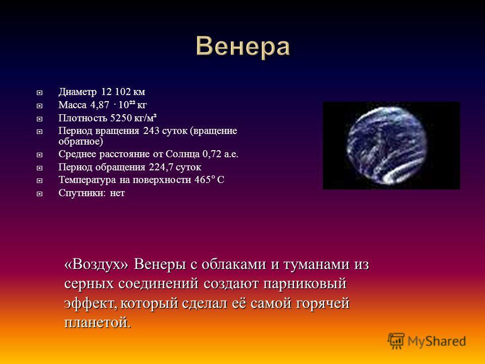 Диаметр 12 102 км Масса 4,87 · 10 ²³ кг Плотность 5250 кг / м ³ Период вращения 243 суток ( вращение обратное ) Среднее расстояние от Солнца 0,72 а. е. Период обращения 224,7 суток Температура на поверхности 465° С Спутники : нет «Воздух» Венеры с об