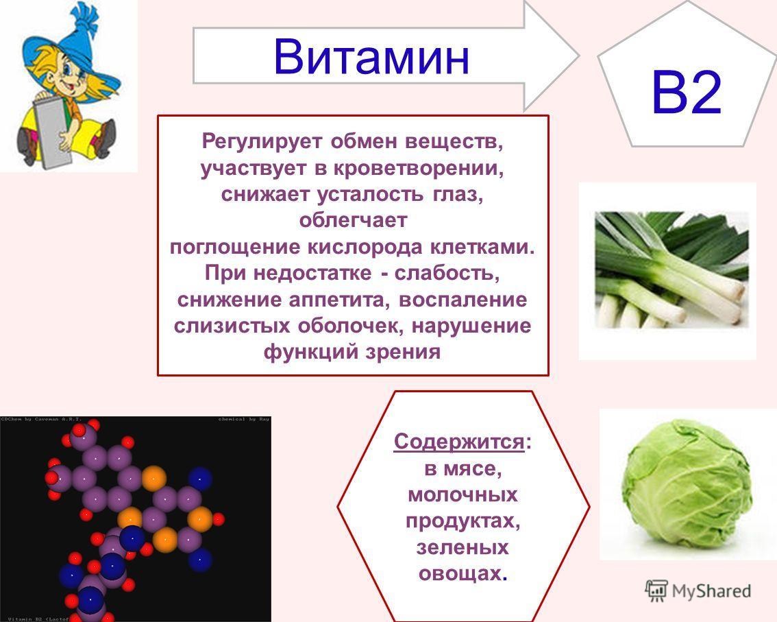 B2 Содержится: в мясе, молочных продуктах, зеленых овощах. Регулирует обмен веществ, участвует в кроветворении, снижает усталость глаз, облегчает поглощение кислорода клетками. При недостатке - слабость, снижение аппетита, воспаление слизистых оболоч