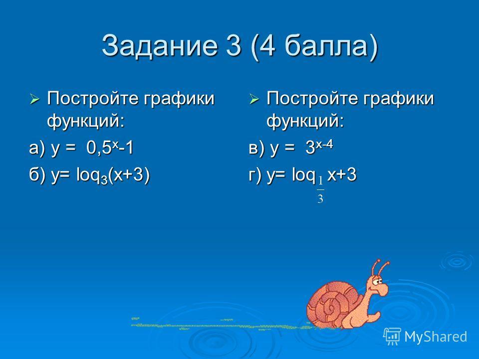 Задание 2(4 балла) На каком из рисунков изображен график функции: На каком из рисунков изображен график функции: 1) у=, 2) у=loq 2 х, 3)у=3 х, 4) у=loq 0,2 х А БВ ГД Е 1 1 1 1 х у х у х у х у х у х у 0 0 0 0 0 0