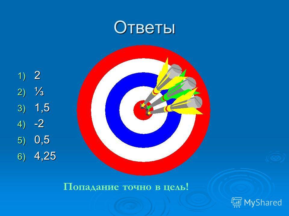 Задание 4 (6 баллов). Вычислите: 1. l oq416 2. l oq82 3. l oq25125 4. l oq 49 5. l oq6 6. l oq381