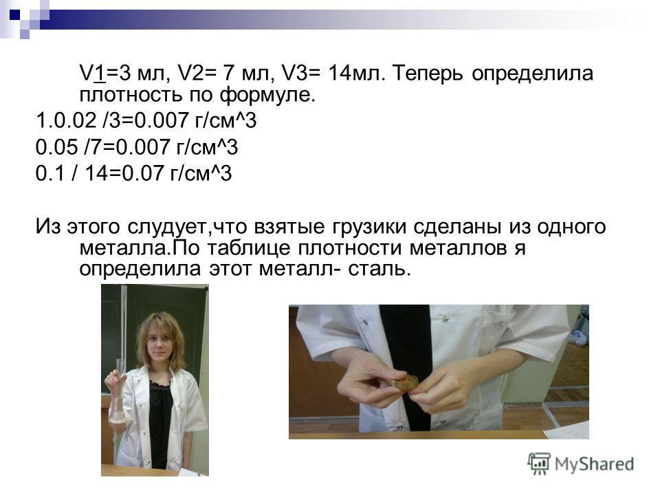 V1=3 мл, V2= 7 мл, V3= 14мл. Теперь определила плотность по формуле. 1.0.02 /3=0.007 г/cм^3 0.05 /7=0.007 г/см^3 0.1 / 14=0.07 г/см^3 Из этого слудует,что взятые грузики сделаны из одного металла.По таблице плотности металлов я определила этот металл