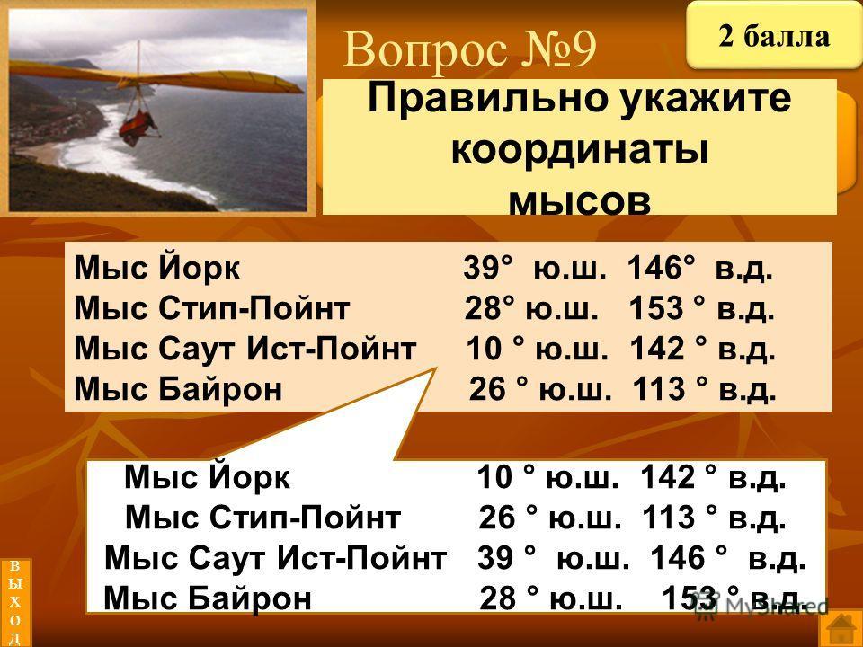 Вопрос 9 Правильно укажите координаты мысов выходвыход 2 балла Мыс Йорк 39° ю.ш. 146° в.д. Мыс Стип-Пойнт 28° ю.ш. 153 ° в.д. Мыс Саут Ист-Пойнт 10 ° ю.ш. 142 ° в.д. Мыс Байрон 26 ° ю.ш. 113 ° в.д. Мыс Йорк 10 ° ю.ш. 142 ° в.д. Мыс Стип-Пойнт 26 ° ю.