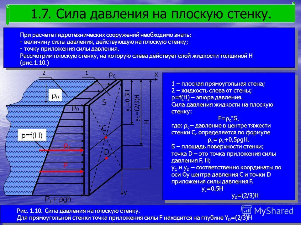 При расчете гидротехнических сооружений необходимо знать: - величину силы давления, действующую на плоскую стенку; - точку приложения силы давления. Рассмотрим плоскую стенку, на которую слева действует слой жидкости толщиной H (рис.1.10.) При расчет