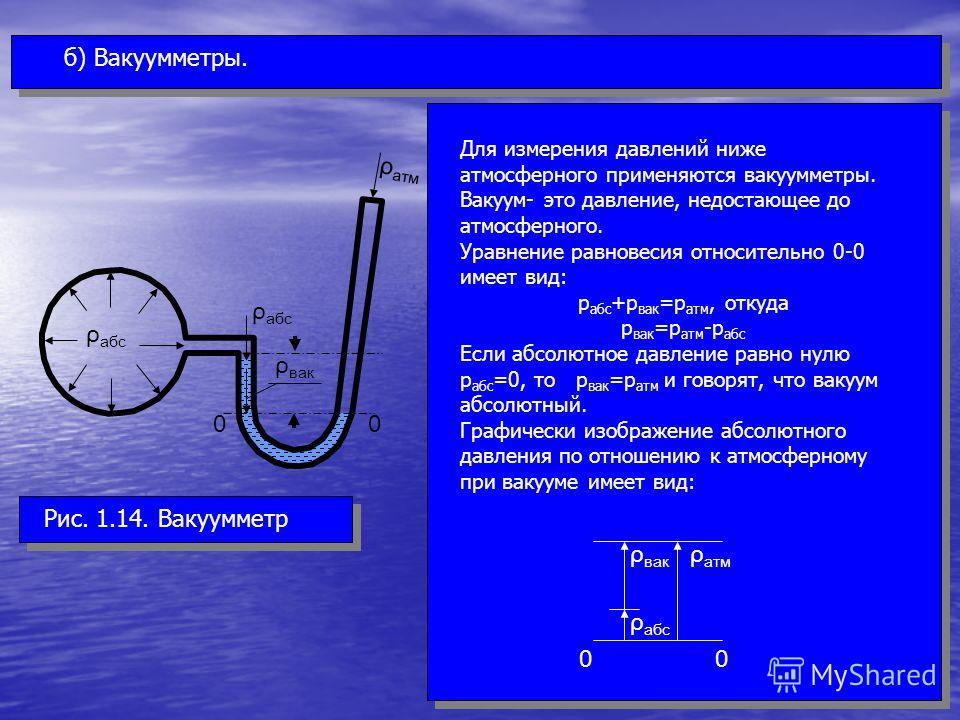 ρ абс 00 ρ атм ρ вак б) Вакуумметры. Рис. 1.14. Вакуумметр Для измерения давлений ниже атмосферного применяются вакуумметры. Вакуум- это давление, недостающее до атмосферного. Уравнение равновесия относительно 0-0 имеет вид: p абс +p вак =p атм, отку