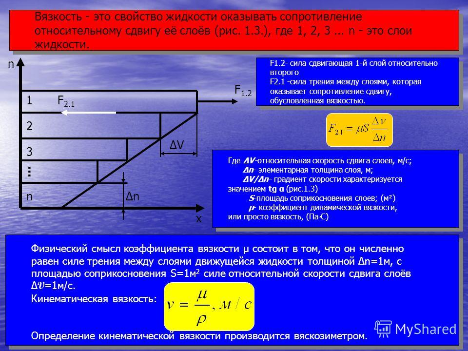 Вязкость - это свойство жидкости оказывать сопротивление относительному сдвигу её слоёв (рис. 1.3.), где 1, 2, 3... n - это слои жидкости. F1.2- сила сдвигающая 1-й слой относительно второго F2.1 -сила трения между слоями, которая оказывает сопротивл